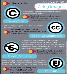 citing images